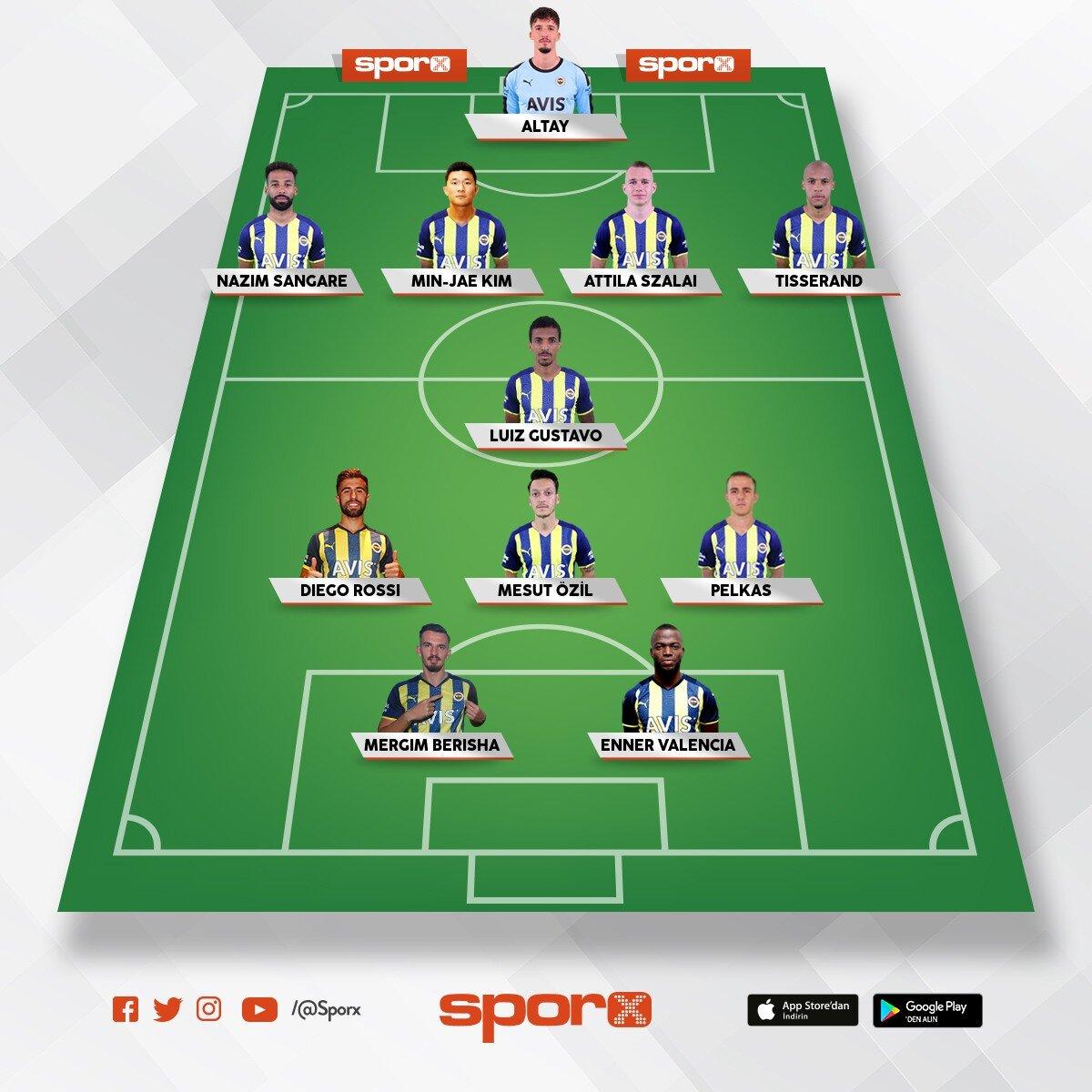 Trabzon ilk 11