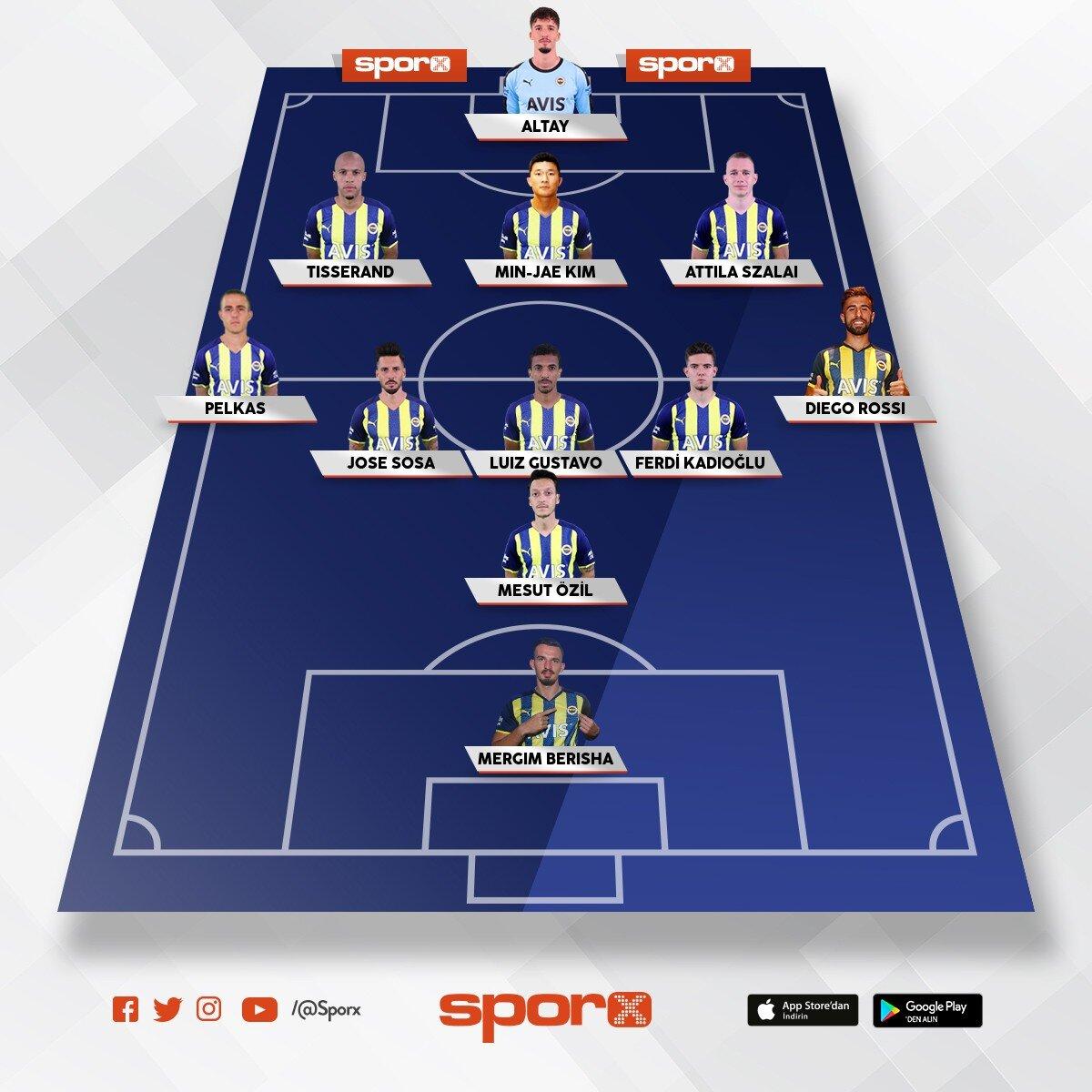 Fenerbahçe 22