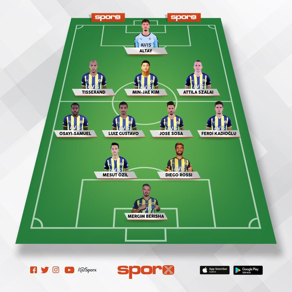 Fenerbahçe Trabzon muhtemel 11 i