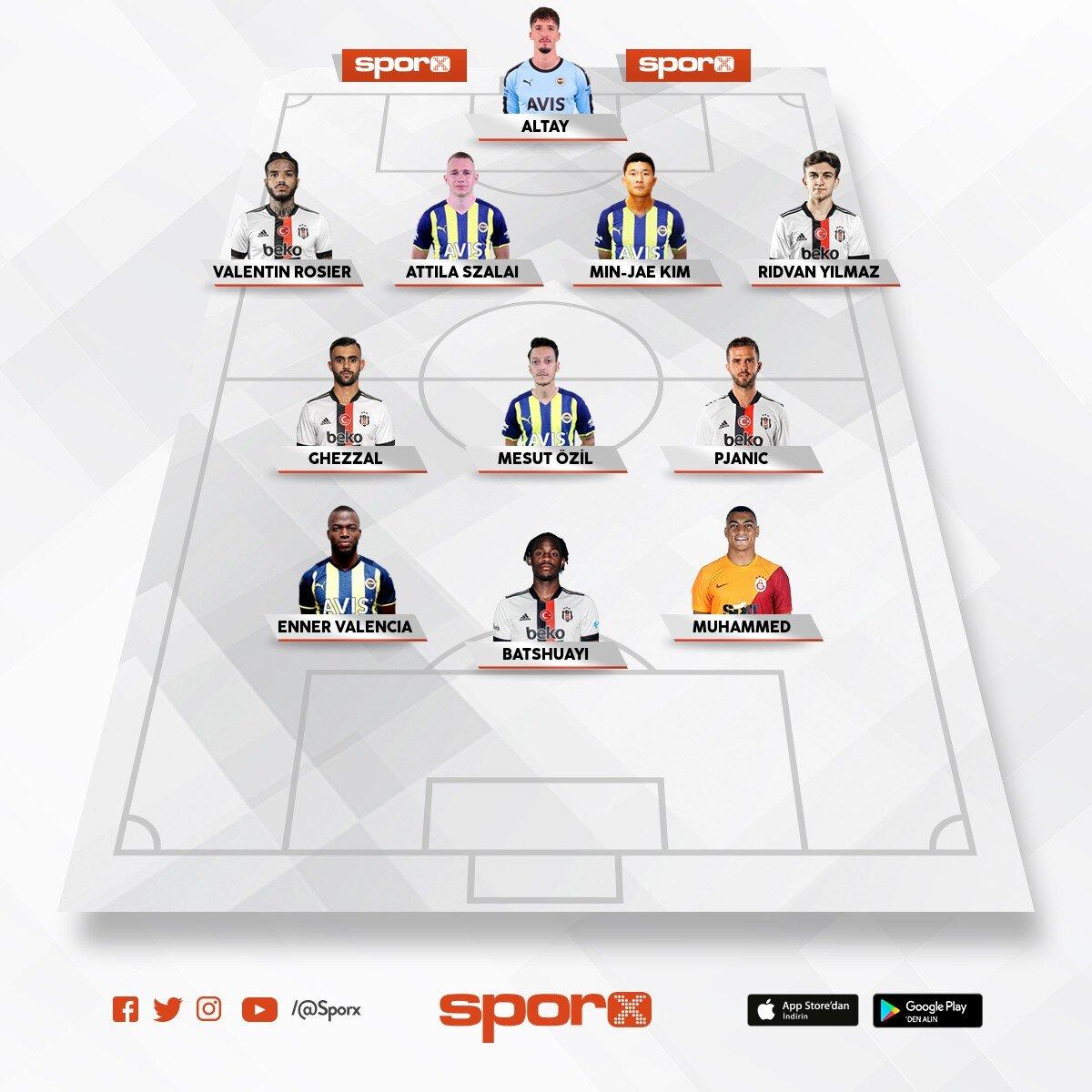 2022 Süper Ligin En İyi Kadrosu