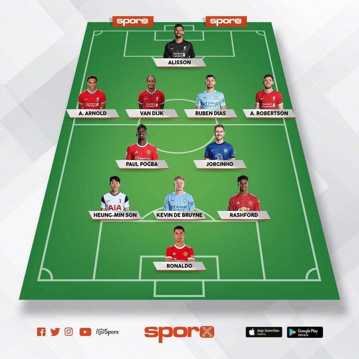 Premier Lig En iyi 11