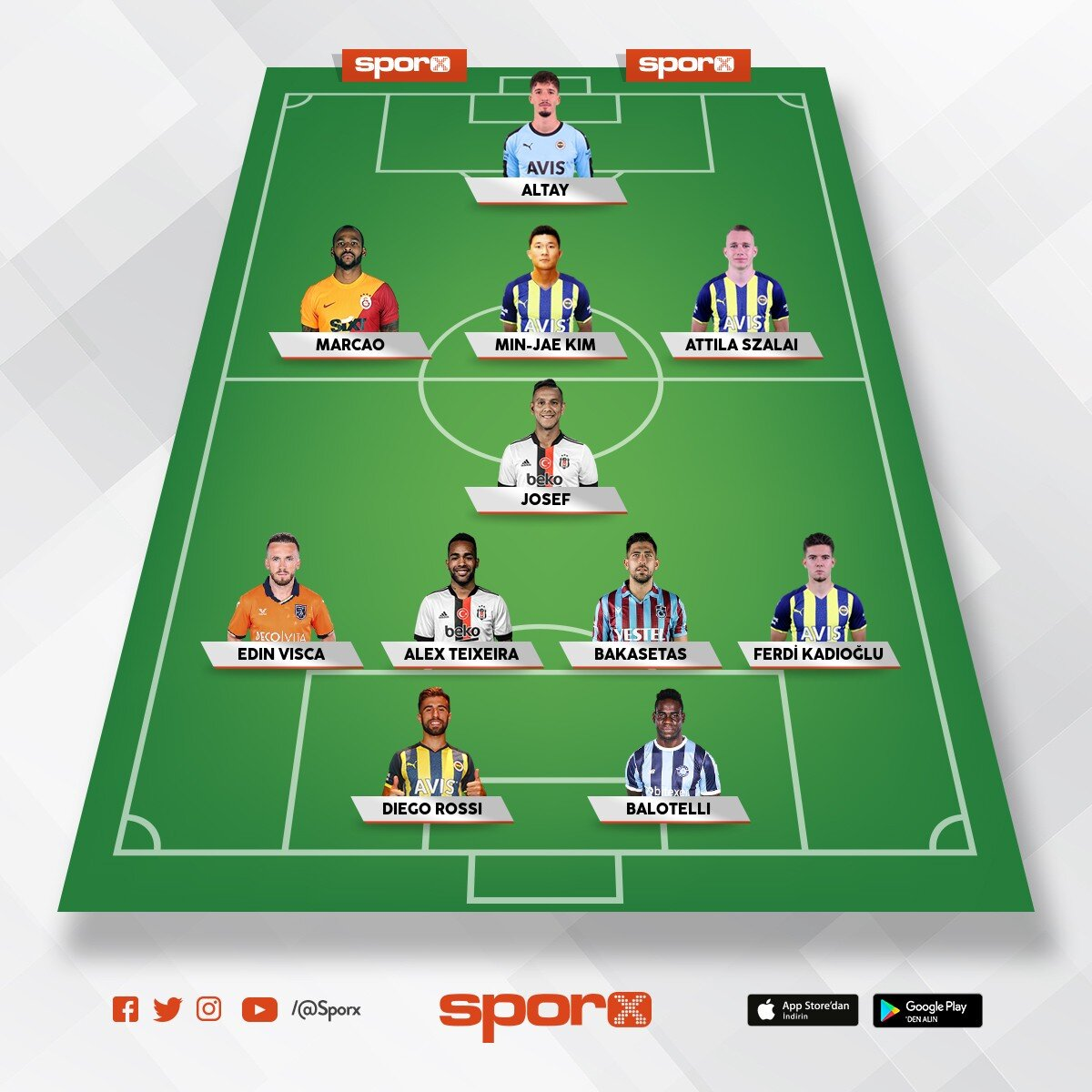 Spor Toto Süper Lig En iyi kadro