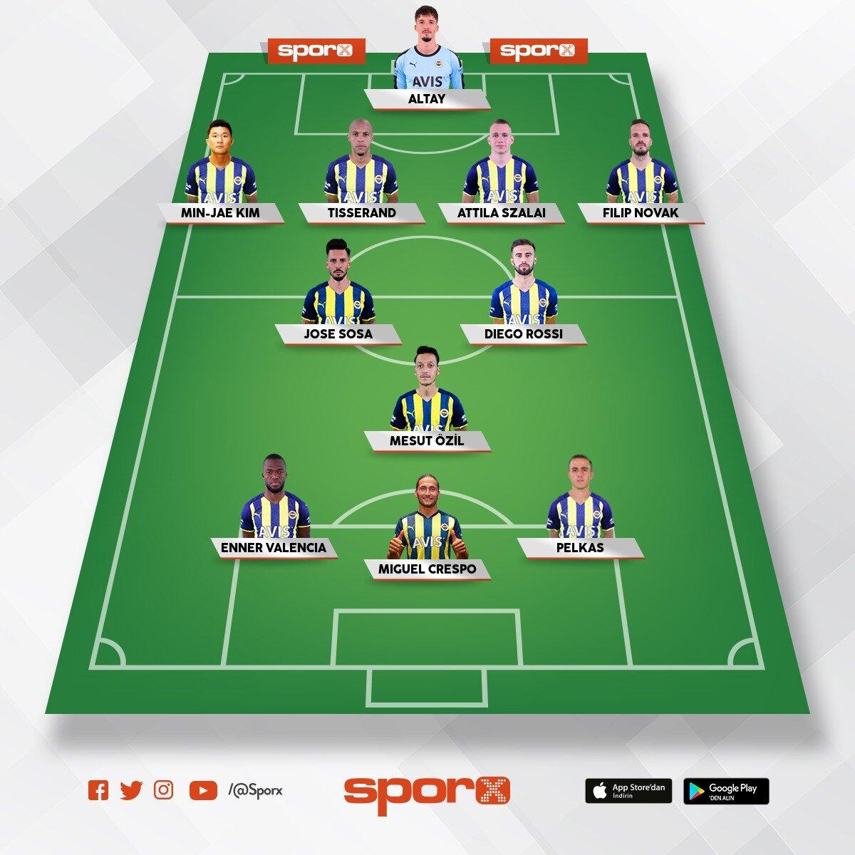 Gerçek Fenerbahçe