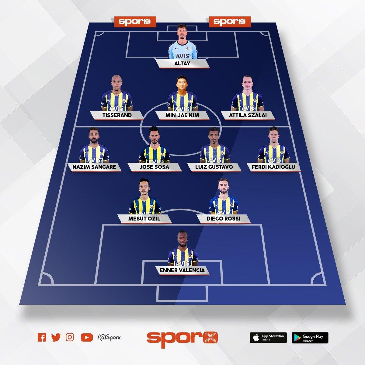Konyaspor ilk 11'i