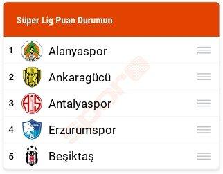 Galatasaray 100